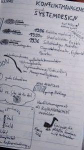 SketchnoteSystemdesign2015